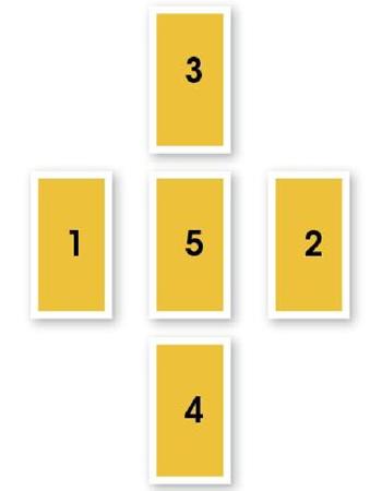 tirage-cinq-carte