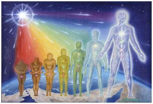 evolution-spirituelle
